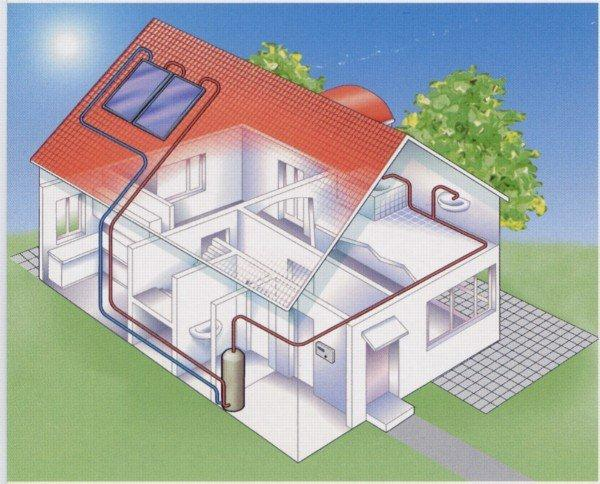 Solar Thermal Energy: The Simpler Solar Solution