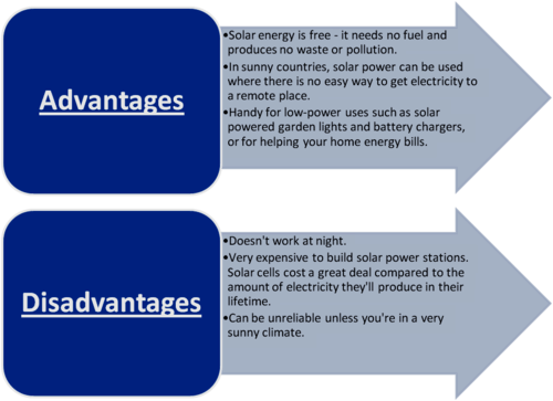 Solar Powered Products Advantages And Disadvantages