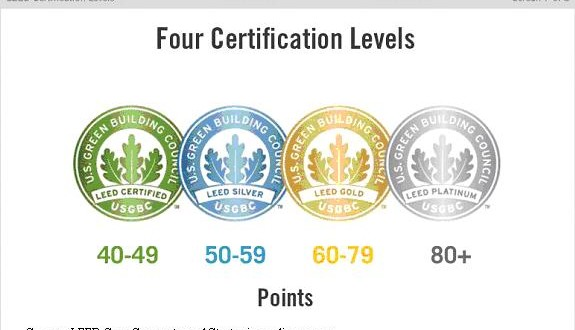Use Solar Energy to Earn a LEED Certification