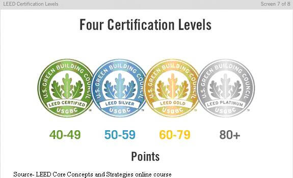 Use solar energy to earn a leed certification for Leed home certification